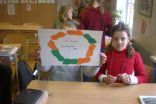 My ecological footprint in 4th grade